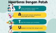 Kendalikan Hipertensi dengan PATUH